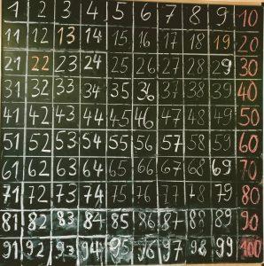 2. Klasse Zahlenreihe bis 100